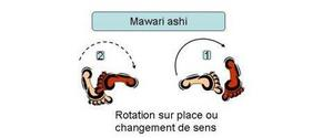 mawari_ashi