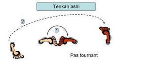 tenkan_ashi