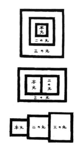 Anatomie Dun Château Japonais Himeji Jo Fudoshinkan Le